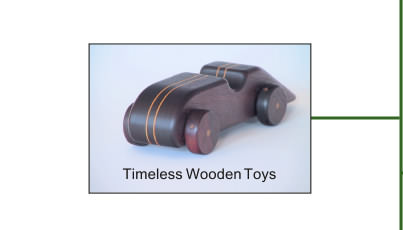 Link to Timeless Toys page image: